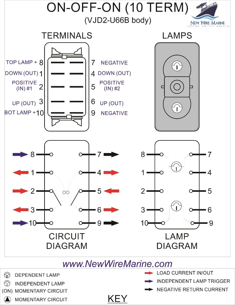 doc] ➤ diagram dpdt toggle switch wiring diagram variations ebook6 pole momentary rocker switch wiring diagram circuit