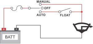 How to wire a bilge pump | ONOFF bilge switch | New Wire