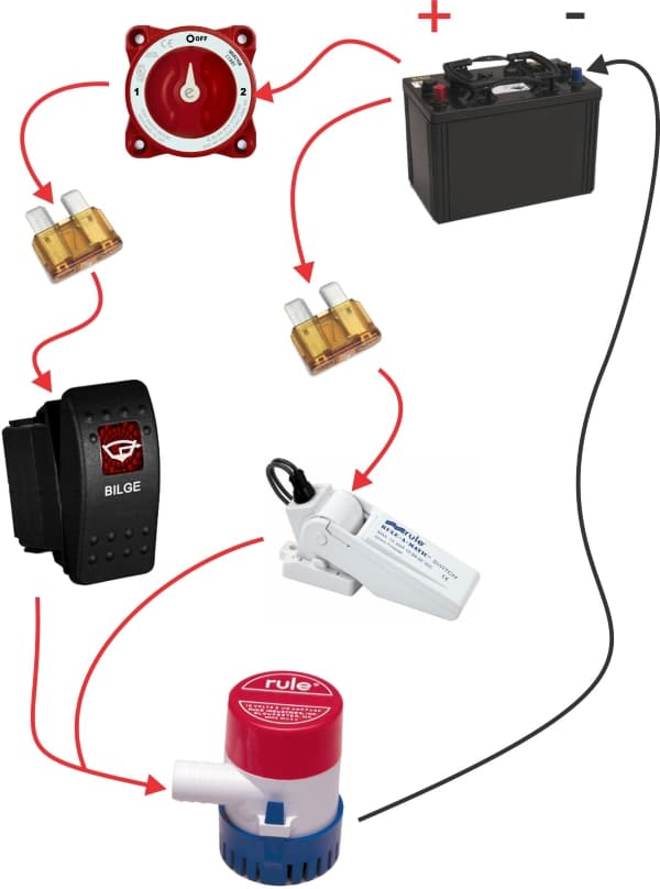 Bilge Alarm Wiring Diagram : Johnson bilge pump wiring diagram manual