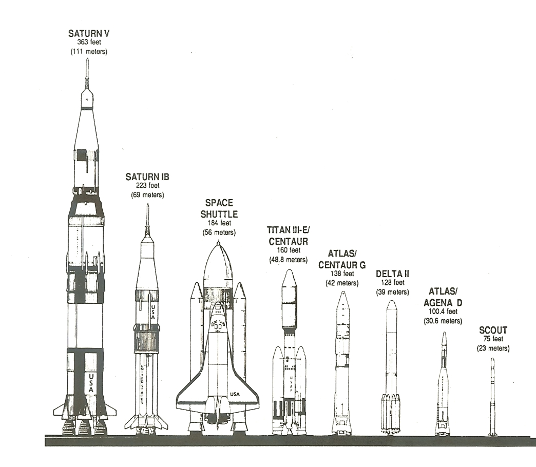 How Do You Tell A Saturn 1b Sa 202 From A Saturn V