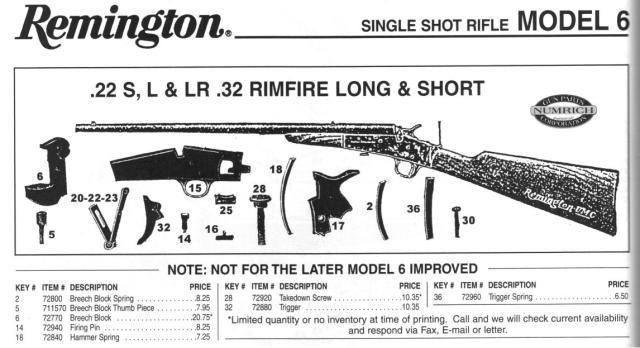 Ad for Remington model #6