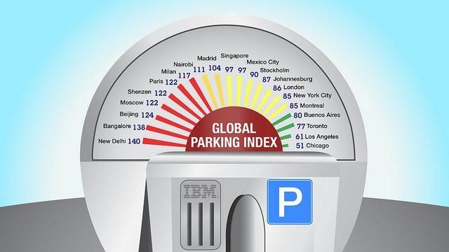IBM global parking pain index