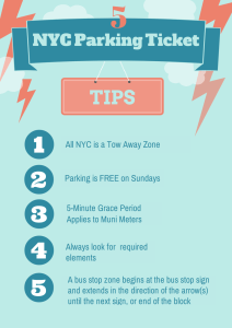 This image is an infographic containing 5 NYC parking ticket tips