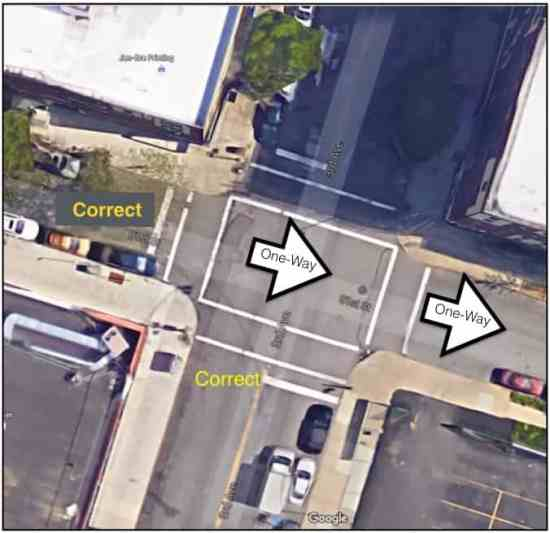 Correct placement of stop lines