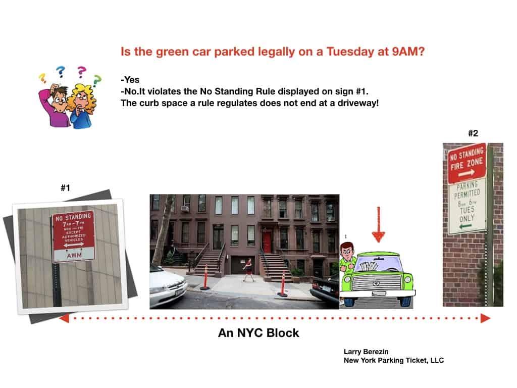 parking ticket trap