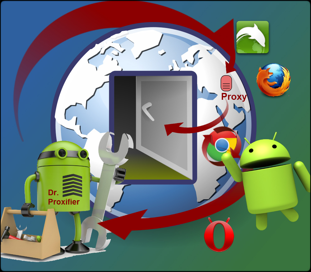 Proxy Server Android