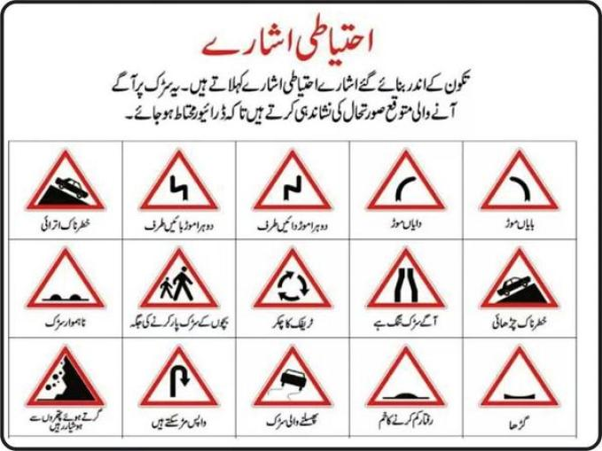 Best Pakistan Road Sign Learning Apps for Android