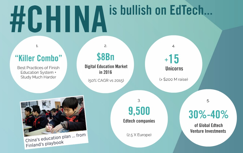 EdTechXEurope EdTech China