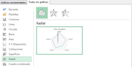 grafica radial nexel