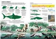 infografia_urumaco