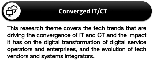 S-Research Agenda 2019 Focus 2-Converged ITCT