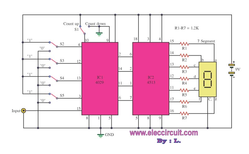 Counter Circuit Page 3 : Meter Counter Circuits :: Next.gr
