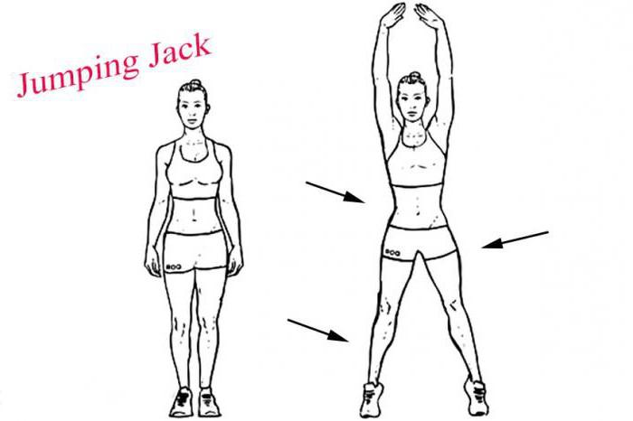 """Résultat de recherche d'images pour """"L'exercice du jumping Jack"""""""
