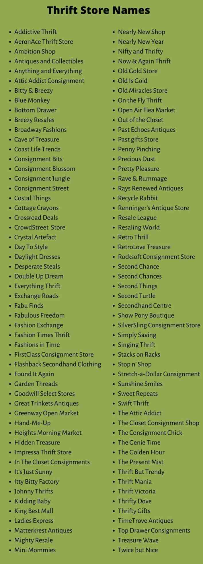 Thrift Store Names