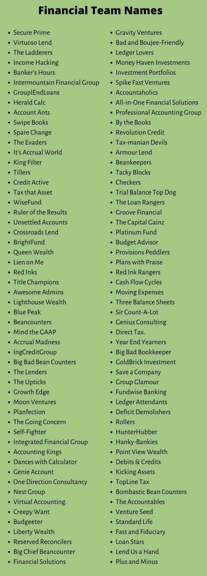 Finance Team Names