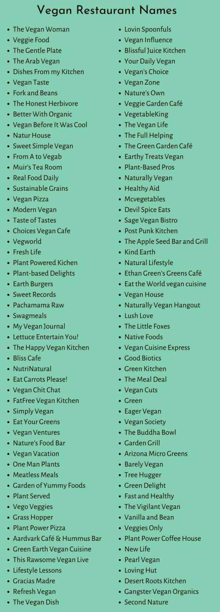 Vegan Restaurant Names