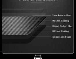 Next-Gen Carbon Fiber Door Handle Surround Cover   2016-2020 Camaro