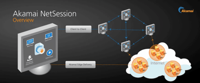How to Stop or Uninstall Akamai NetSession Completely ? (Full Guide Explained)