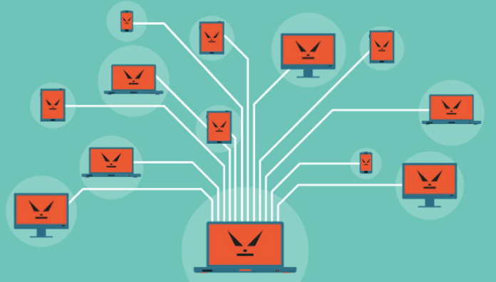 What is a Botnet Attack ? How to Detect and Prevent it ?