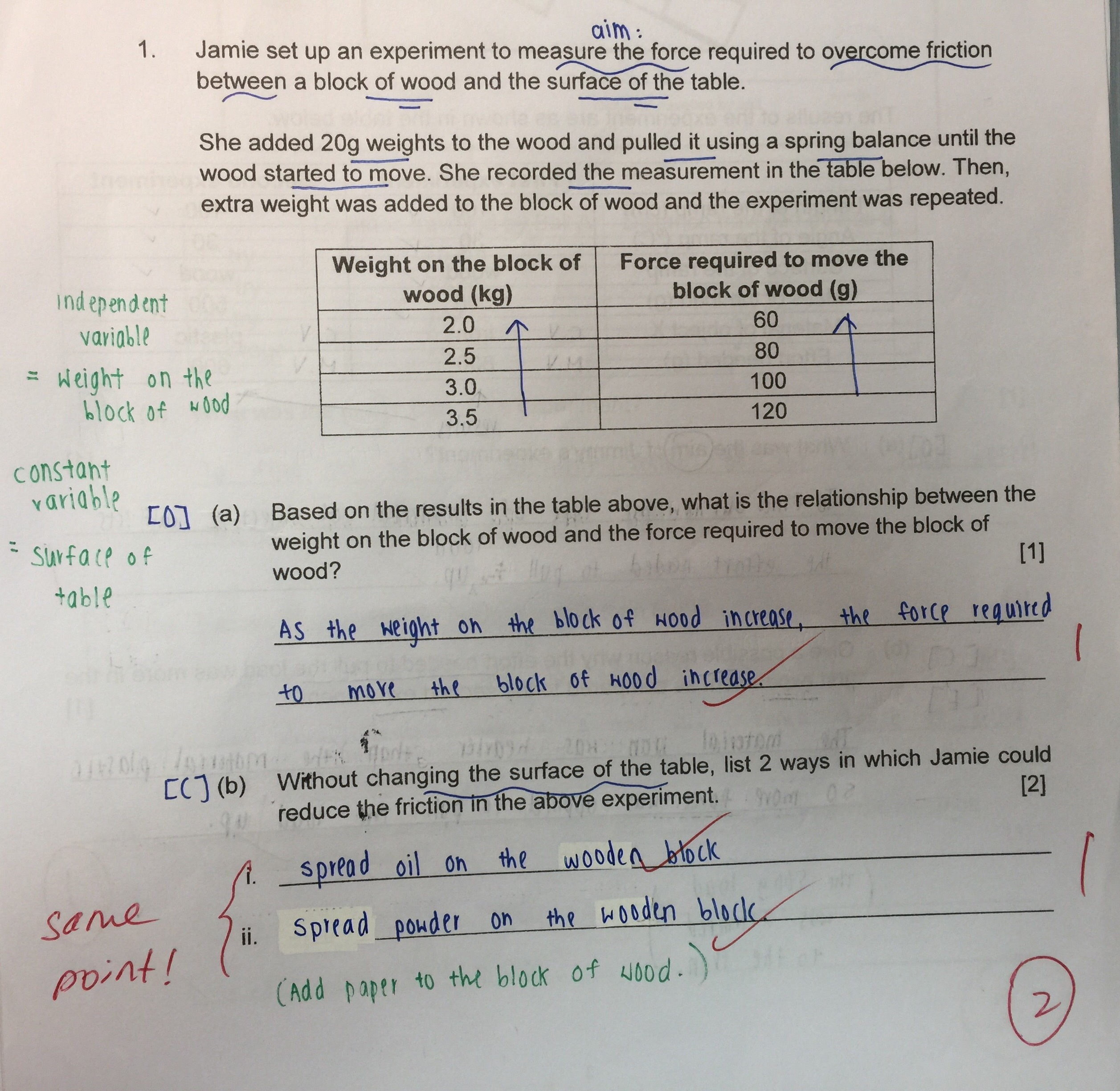 Forced Unit Worksheet Amp Checkpoint