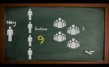 Professores capacitados = IDEB maior