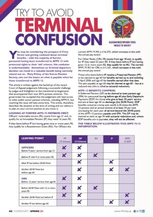 Avoiding confusion with Pensions poster