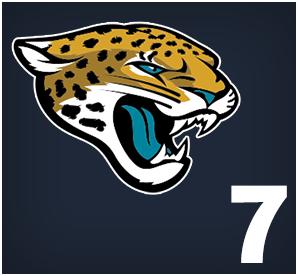 Jacksonville Jaguars : 07