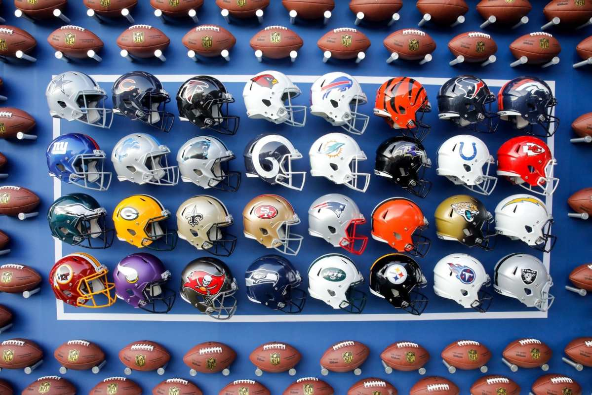 NFL Cap Space Rankings