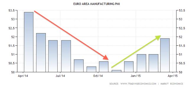 euro.pmi