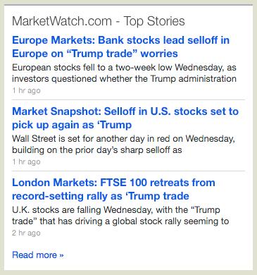 trump trade headlines