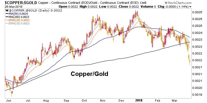 copper/gold