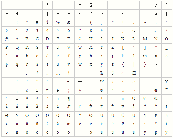 How To Print Unicode Character In Linux New Generation