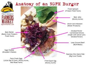 NGFM  Burger