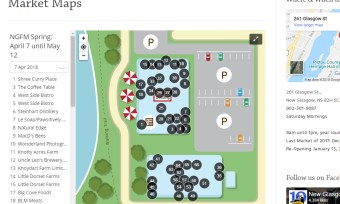 Market Map Screenshot