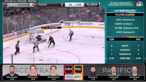 See How Hockey Is Taking on Big Data and Analytics