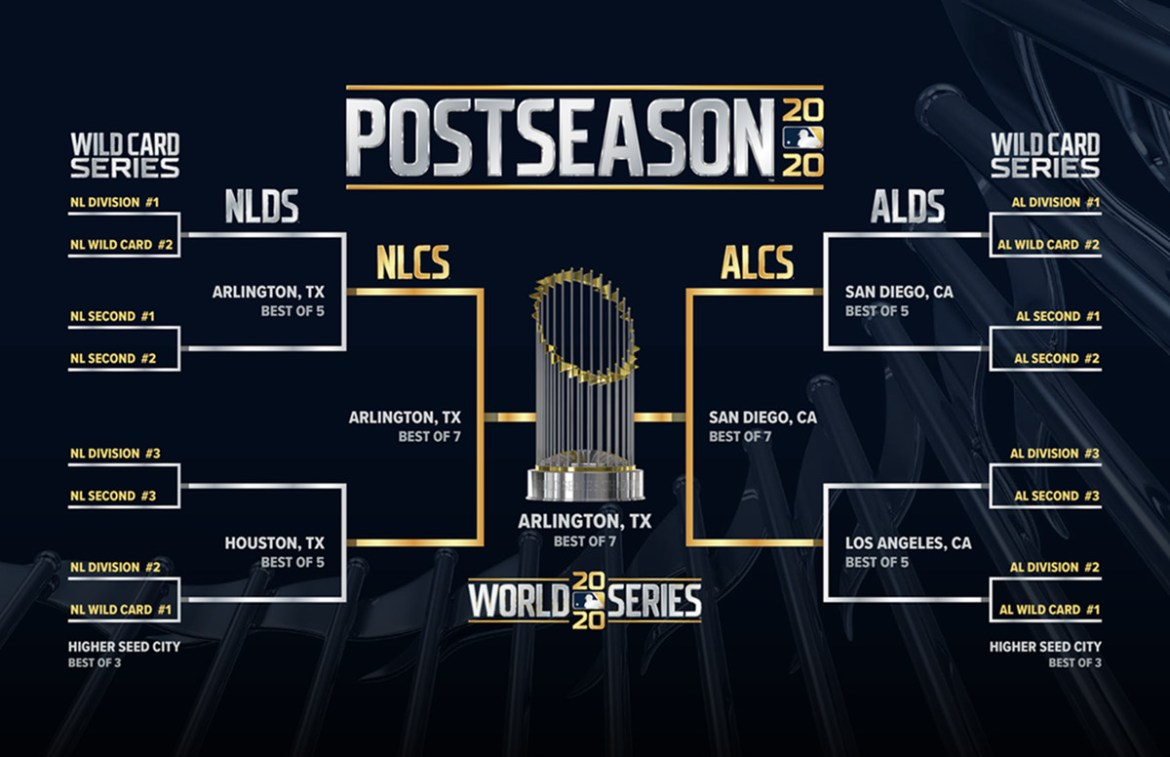 MLB Playoff Picture is Getting Clearer Each Day as Season Winds Down