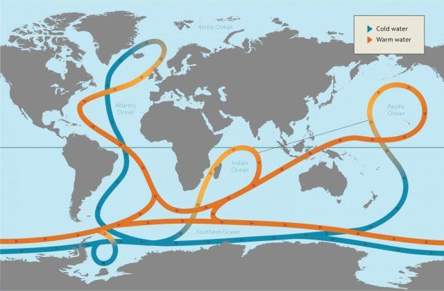กระแสน้ำในมหาสมุทร, มหาสมุทร, กระแสน้ำ, การเกิดกระแสน้ำ,