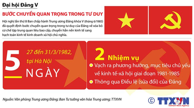 Quan điểm Đại hội XII về xây dựng và phát triển con người Việt Nam