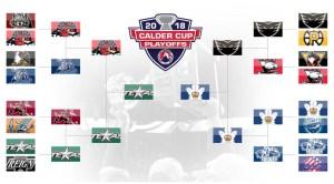 Brecket final Calder Cup / Fonte: modificado de theahl.com