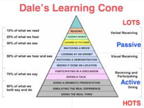 Dale Cone