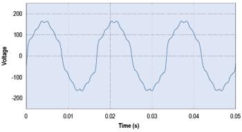 Simulación de armónicos de voltaje - NH Research (NHR)