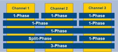 Configuración múltiple de 3 canales - NH Research (NHR)