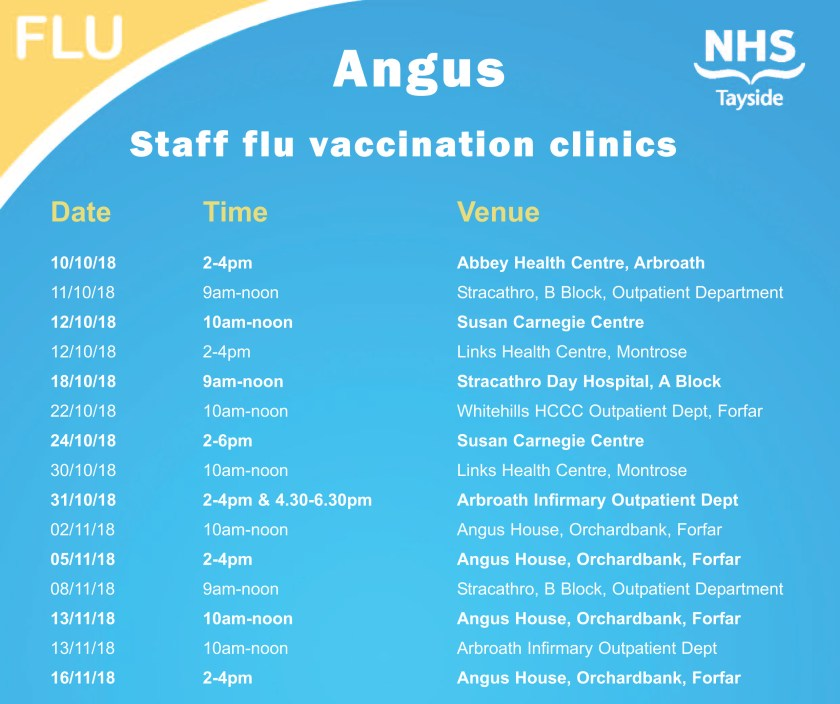 MAIN Are you ready for flu - clinic poster Angus.jpg