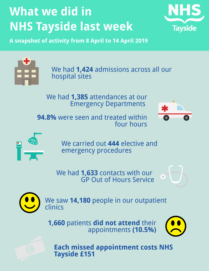 MAIN What we did in NHS Tayside this week.png