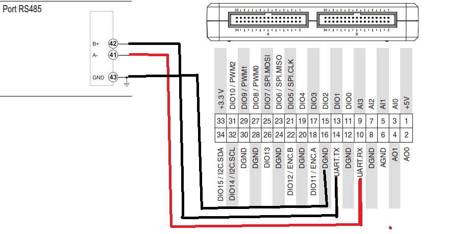 RS485 Interfacing pins in myRIO  NI Community  National Instruments