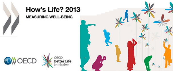 Hows Life Measuring Well-Being