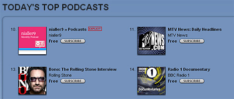 , nialler9 in iTunes Top 10 music podcasts!