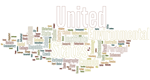 Word Cloud of the WCEH program after removing some common words like Chair and Accepted.