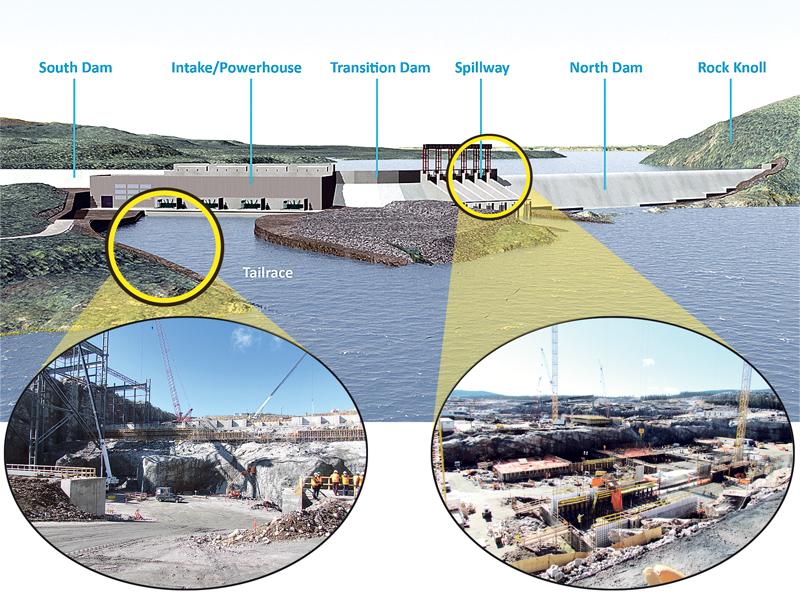 2014-09-19-07-49-44-Muskrat Falls Schematic Graphic