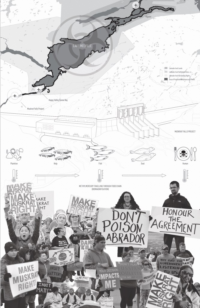 A negative image of future energy: protestors holding placards occupy the lower third of the image; the centre is a structural drawing of a dam with a diagram of how toxic material is passed from kelp to fish to seals to humans, concentrating further at each stage; the top is a greyscale map of Lake Melville, marked as a dangerzone.